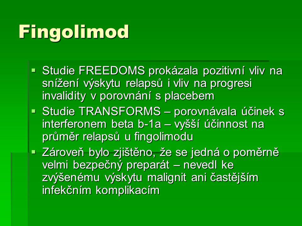 Fingolimod Studie FREEDOMS prokázala pozitivní vliv na snížení výskytu relapsů i vliv na progresi invalidity v porovnání s placebem.