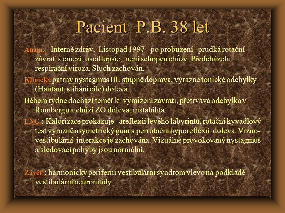 Pacient P.B. 38 let