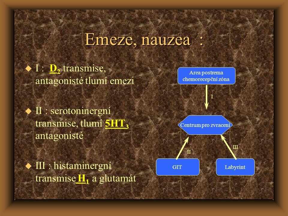 Emeze, nauzea : I : D2 transmise, antagonisté tlumí emezi