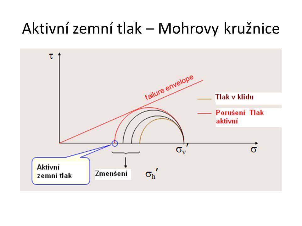 Aktivní zemní tlak – Mohrovy kružnice
