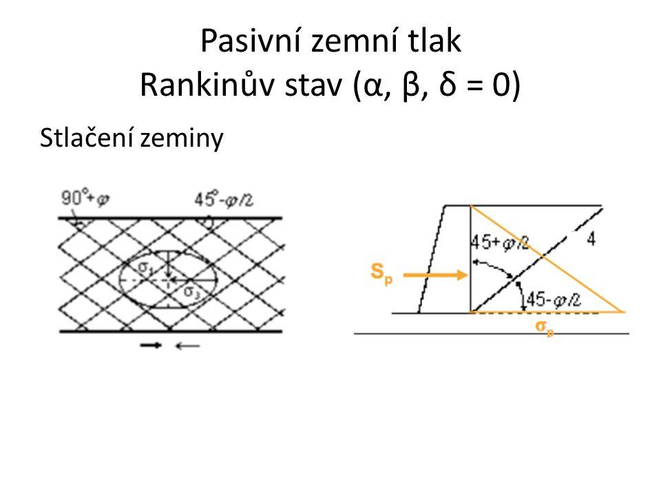 Pasivní zemní tlak Rankinův stav (α, β, δ = 0)