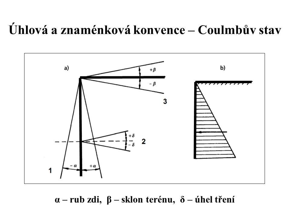 Úhlová a znaménková konvence – Coulmbův stav