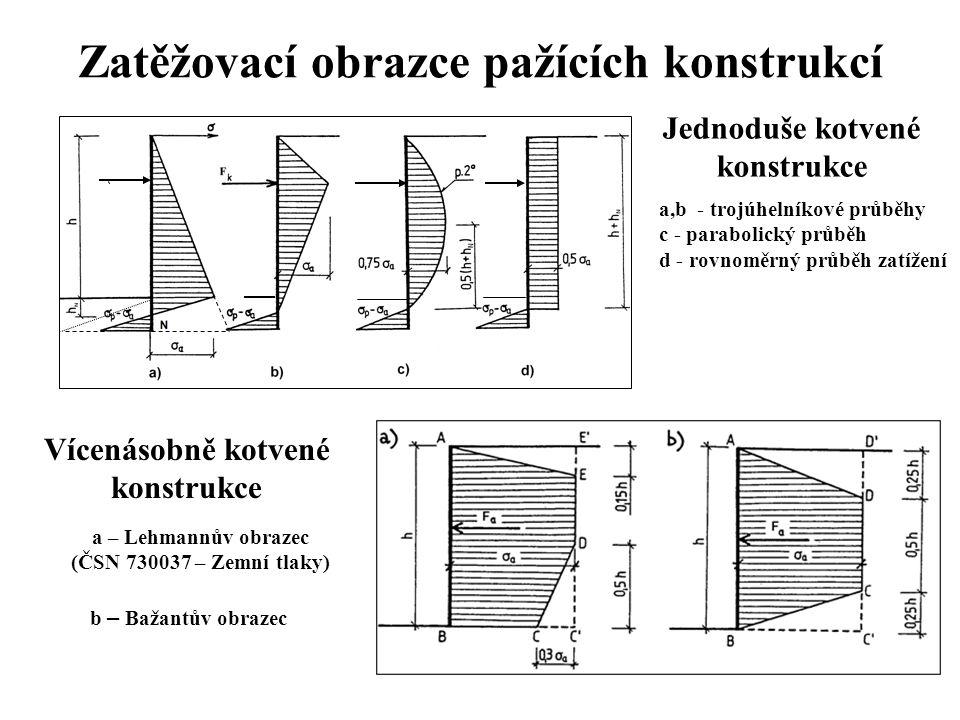 Zatěžovací obrazce pažících konstrukcí