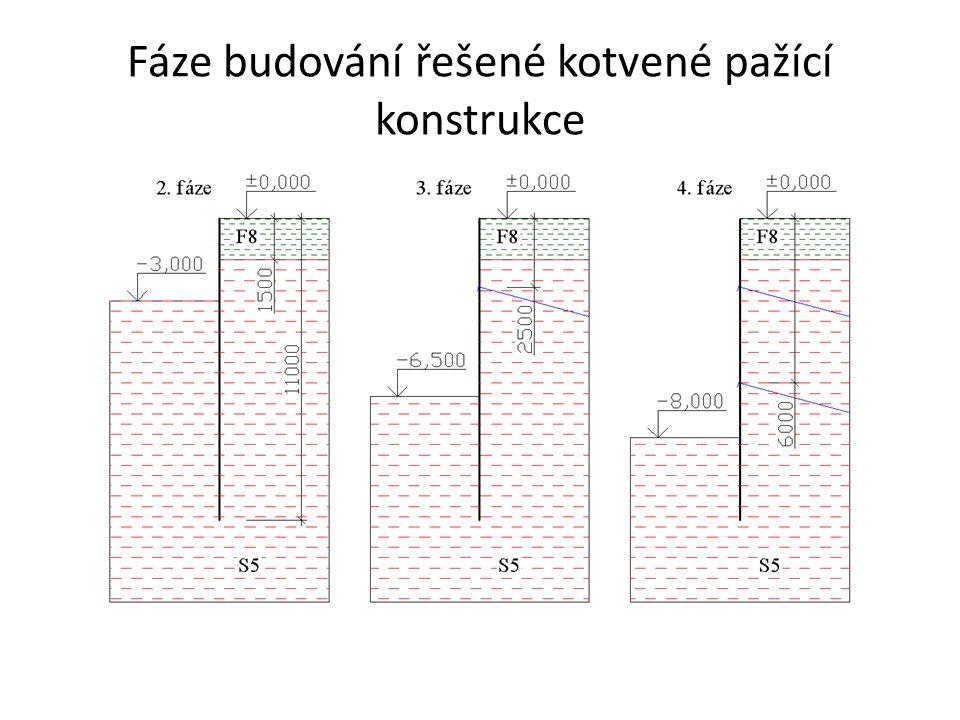 Fáze budování řešené kotvené pažící konstrukce