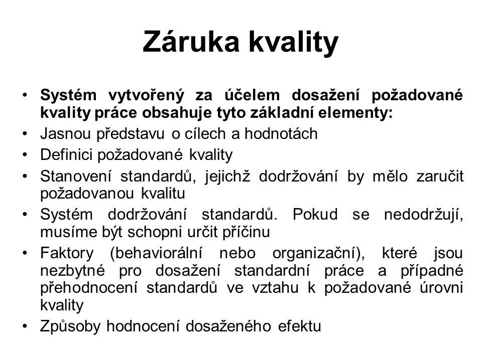 Záruka kvality Systém vytvořený za účelem dosažení požadované kvality práce obsahuje tyto základní elementy: