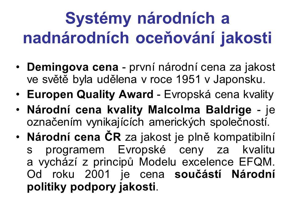 Systémy národních a nadnárodních oceňování jakosti
