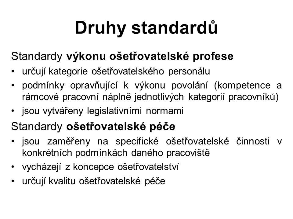 Druhy standardů Standardy výkonu ošetřovatelské profese