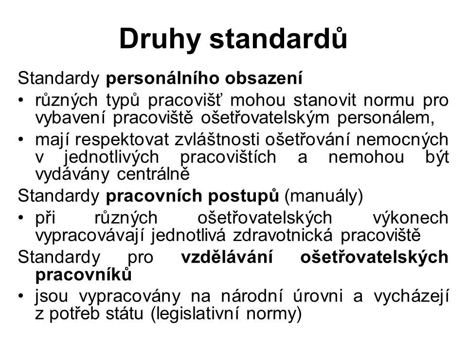 Druhy standardů Standardy personálního obsazení