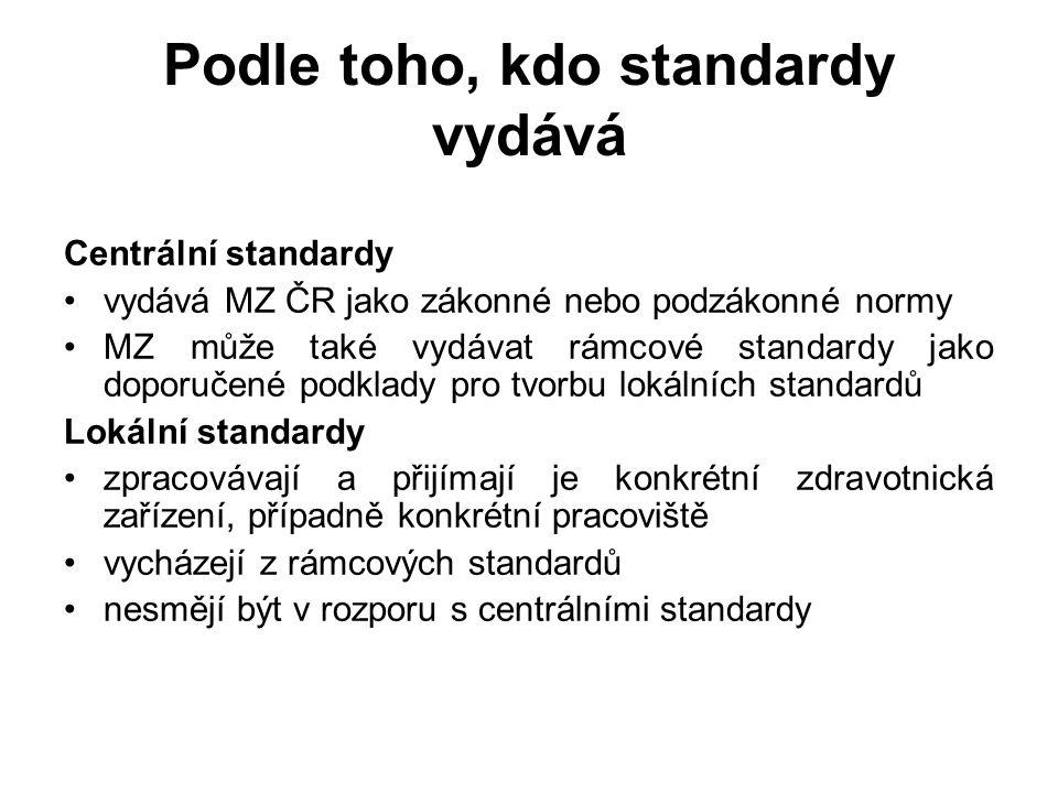 Podle toho, kdo standardy vydává