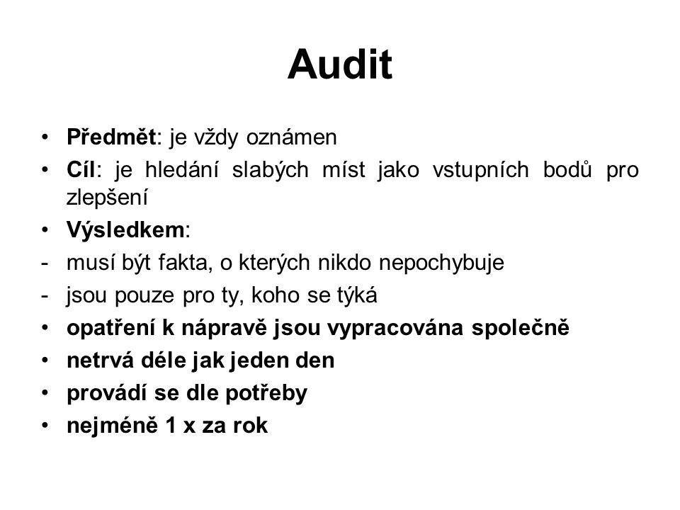 Audit Předmět: je vždy oznámen