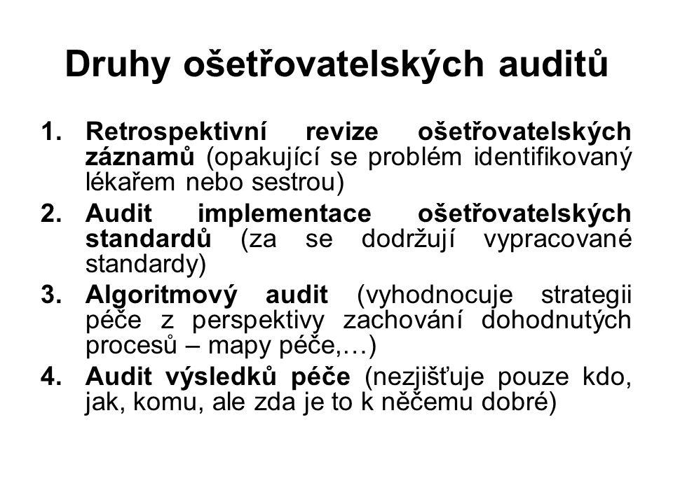 Druhy ošetřovatelských auditů