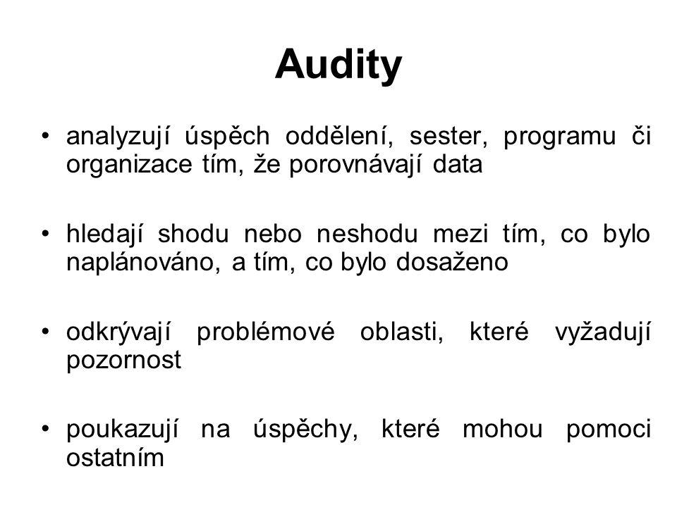 Audity analyzují úspěch oddělení, sester, programu či organizace tím, že porovnávají data.