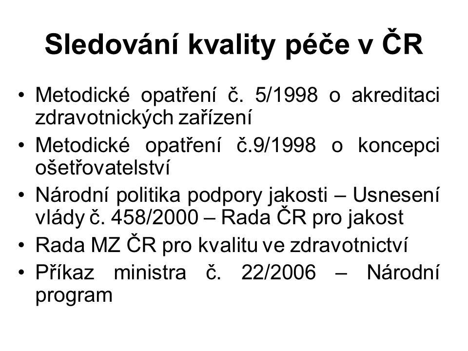 Sledování kvality péče v ČR