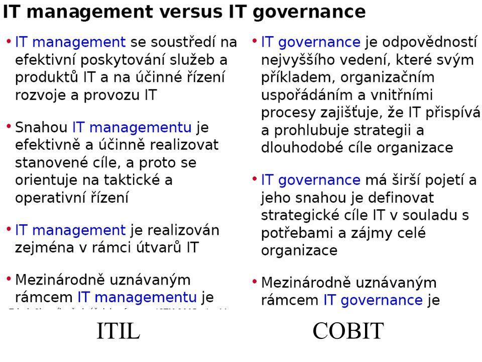 ITIL COBIT