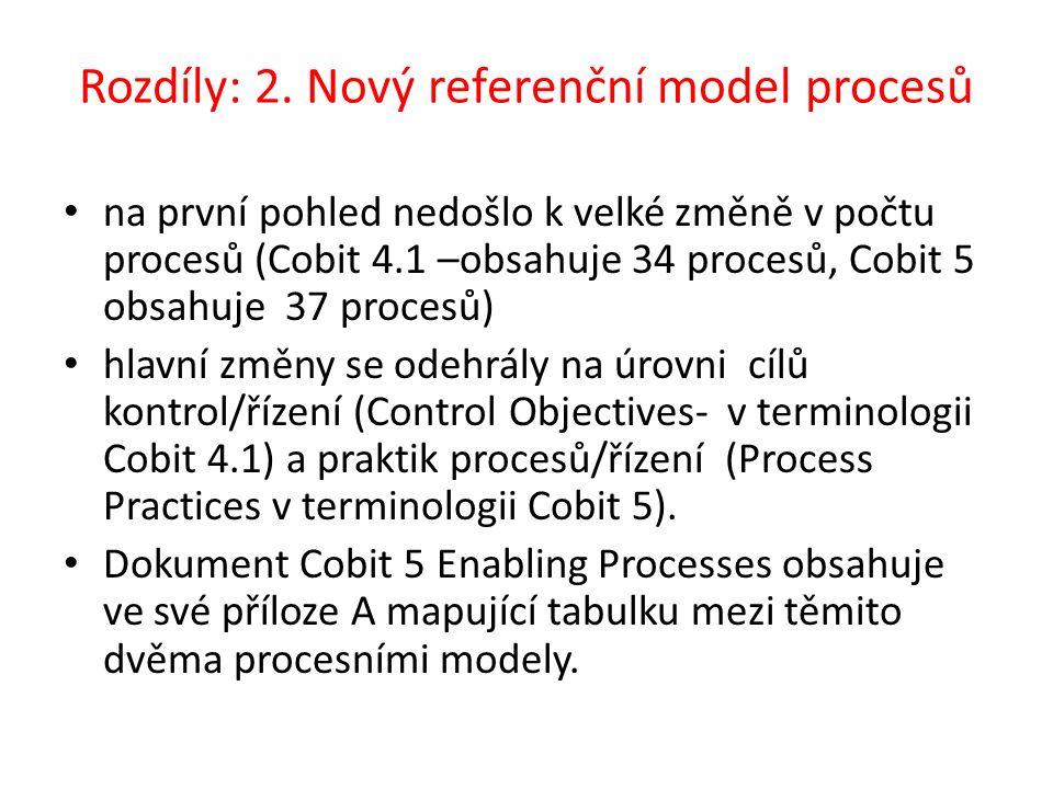 Rozdíly: 2. Nový referenční model procesů
