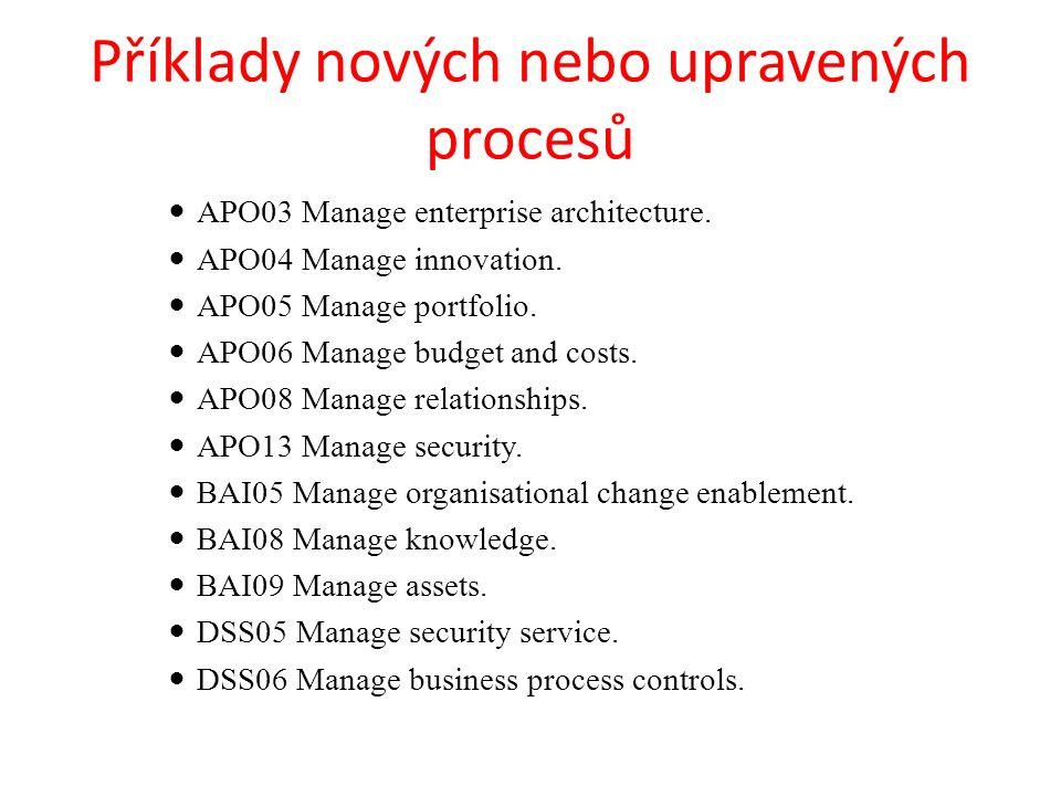 Příklady nových nebo upravených procesů
