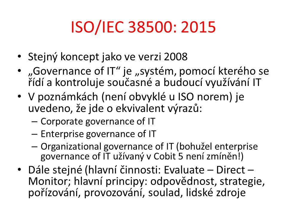 ISO/IEC 38500: 2015 Stejný koncept jako ve verzi 2008