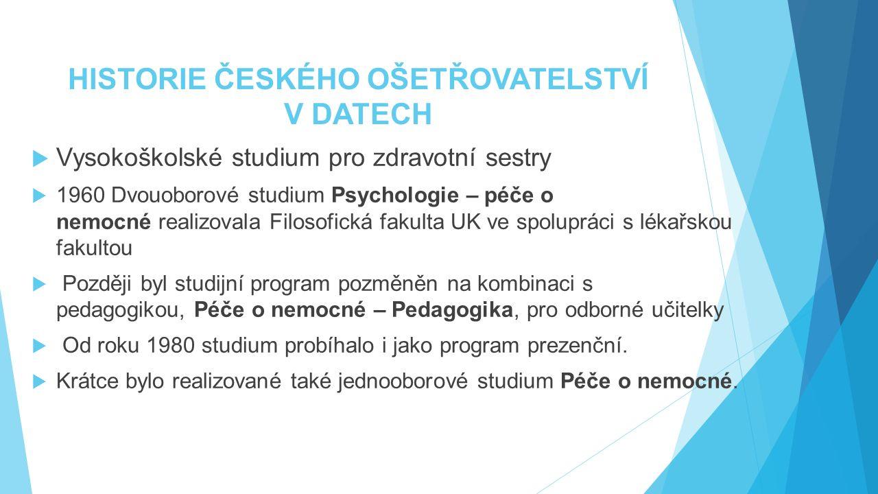 HISTORIE ČESKÉHO OŠETŘOVATELSTVÍ V DATECH