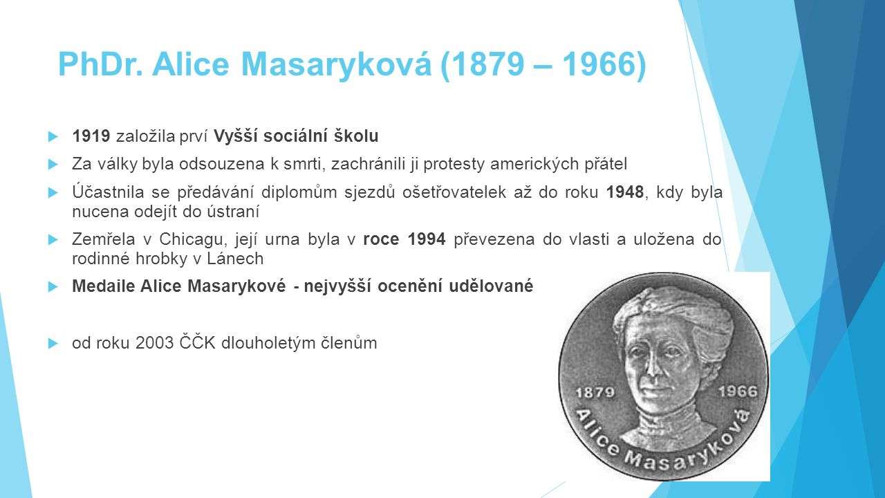 PhDr. Alice Masaryková (1879 – 1966)