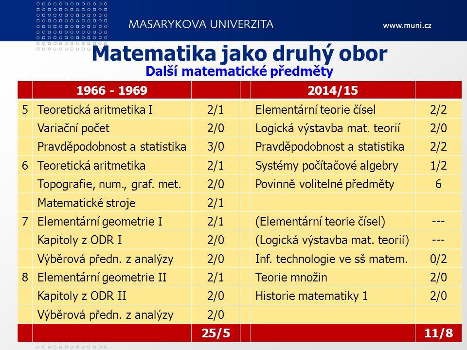 Matematika jako druhý obor