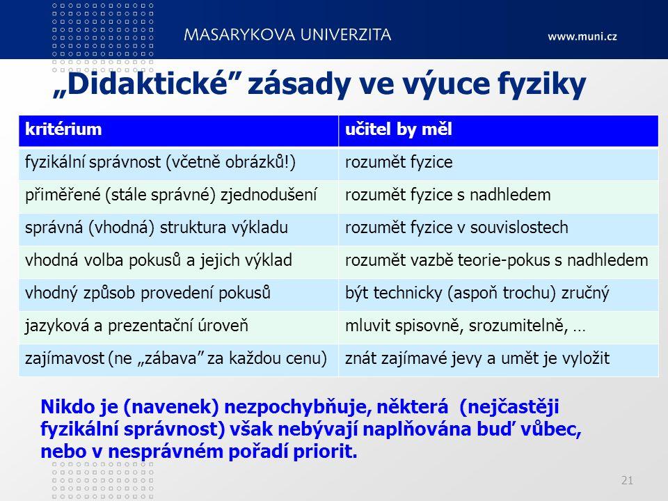 """""""Didaktické zásady ve výuce fyziky"""