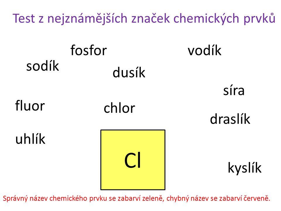 Cl fosfor vodík sodík dusík síra fluor chlor draslík uhlík kyslík