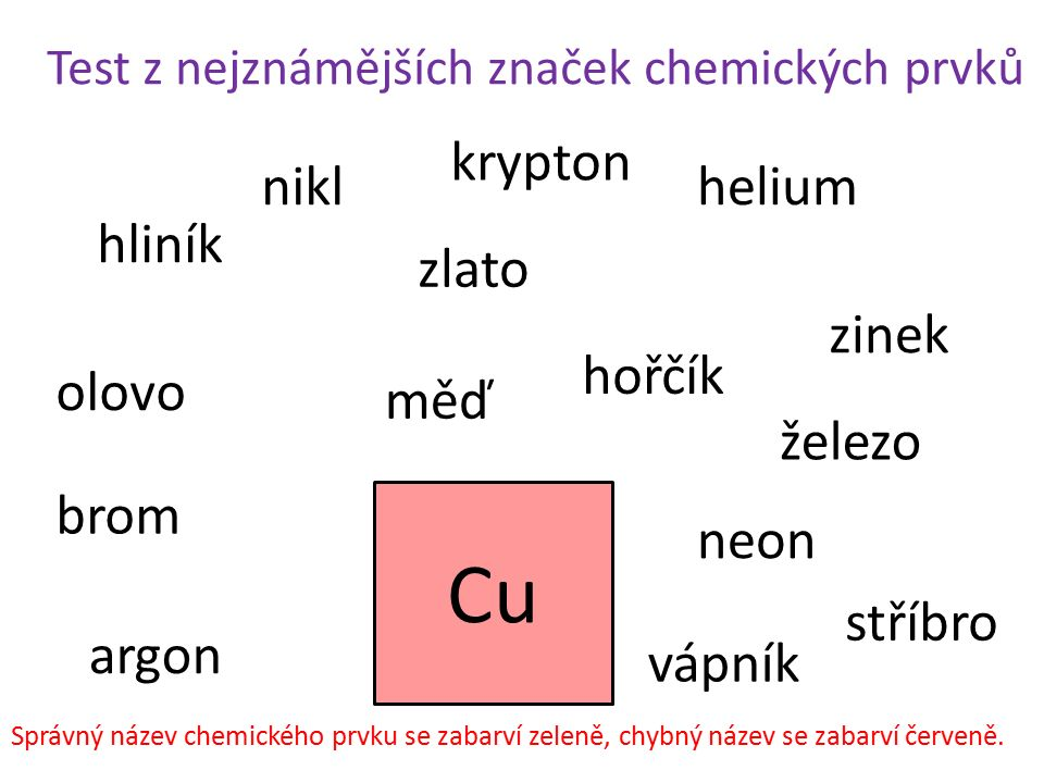 Cu krypton nikl helium hliník zlato zinek hořčík olovo měď železo brom
