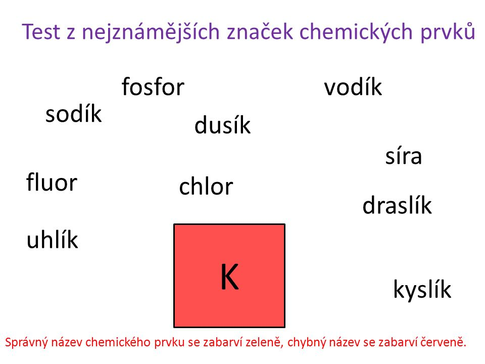 K fosfor vodík sodík dusík síra fluor chlor draslík uhlík kyslík