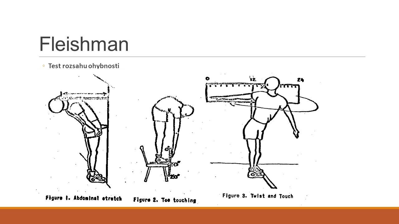 Fleishman Test rozsahu ohybnosti