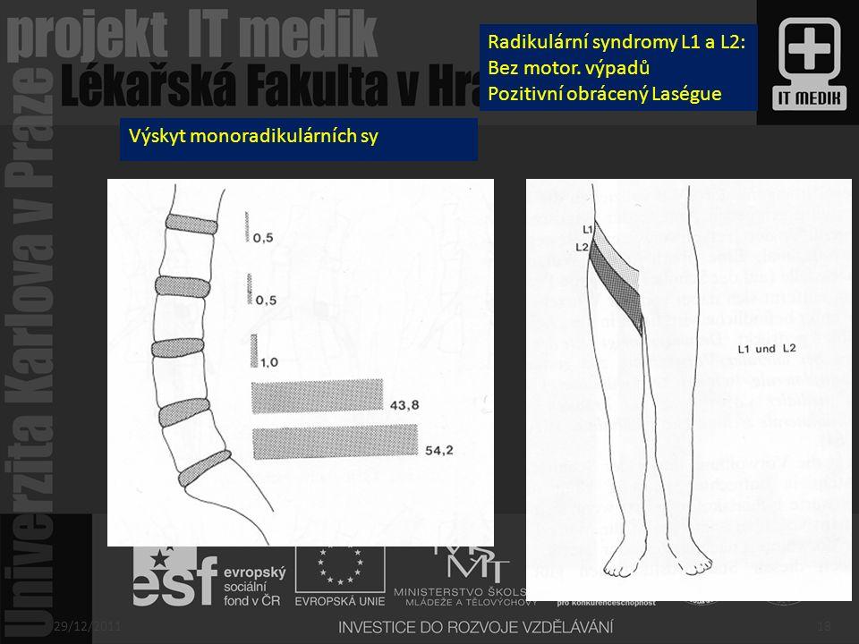 Radikulární syndromy L1 a L2: Bez motor. výpadů