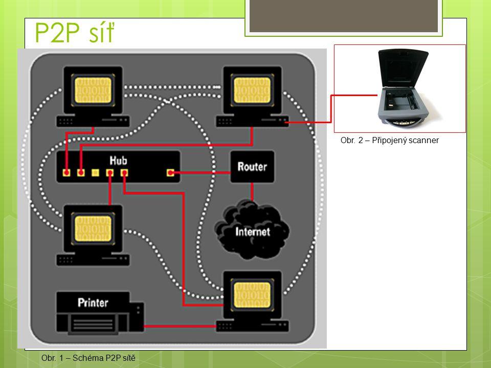P2P síť Obr. 2 – Připojený scanner Obr. 1 – Schéma P2P sítě