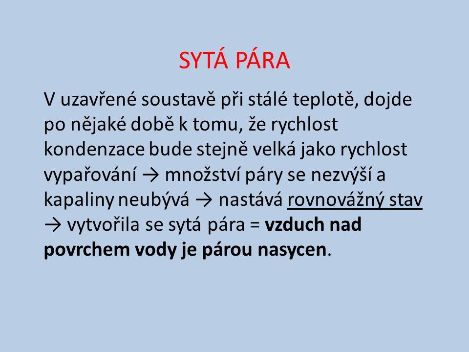 SYTÁ PÁRA