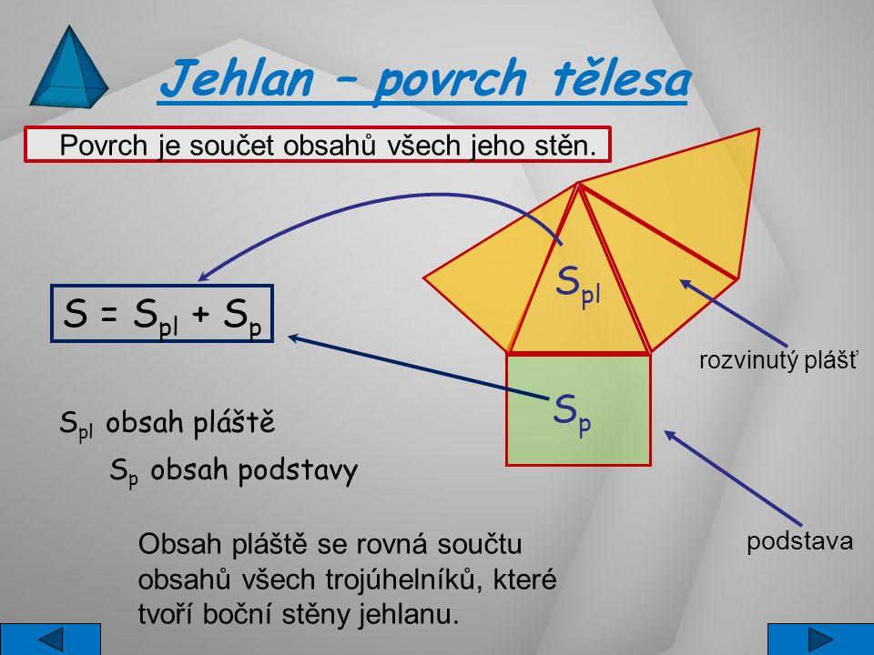 Jehlan – povrch tělesa Spl S = Spl + Sp Sp