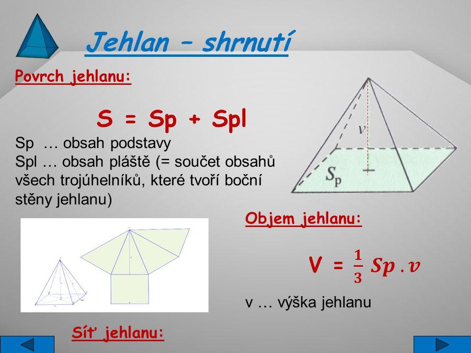 Jehlan – shrnutí S = Sp + Spl V = 𝟏 𝟑 𝑺𝒑 . 𝒗 Povrch jehlanu: