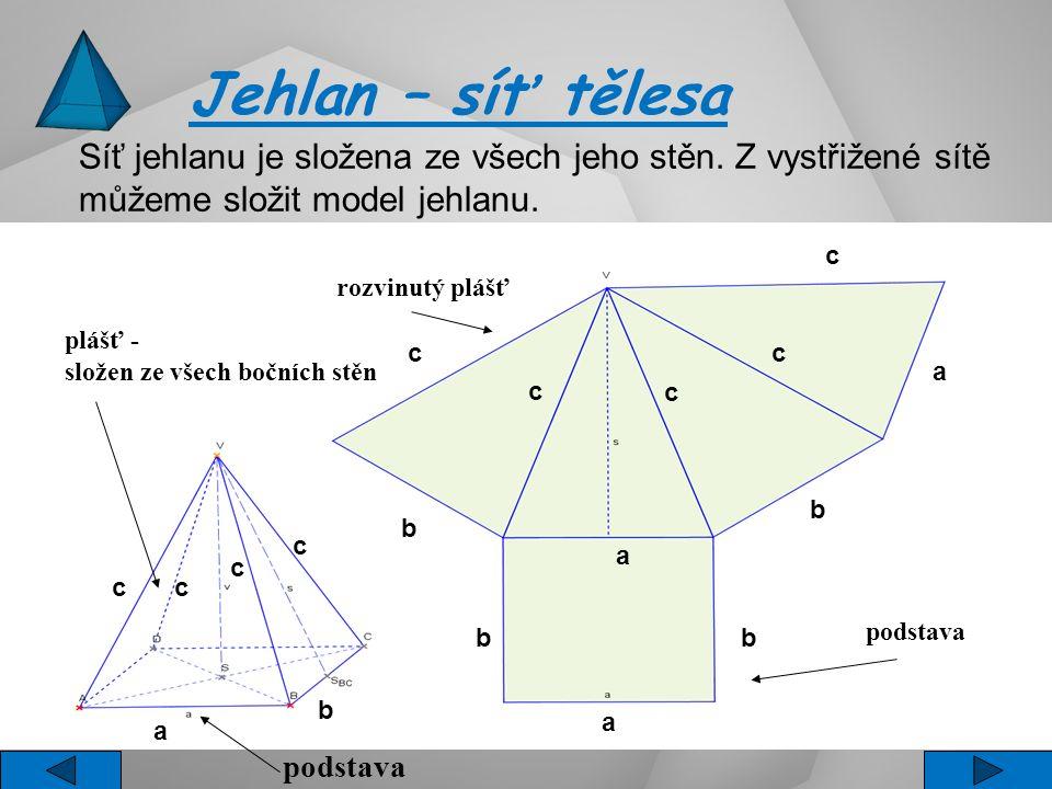 Jehlan – síť tělesa Síť jehlanu je složena ze všech jeho stěn. Z vystřižené sítě můžeme složit model jehlanu.