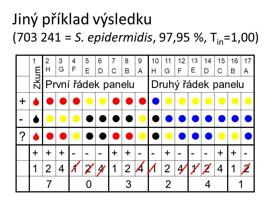 Jiný příklad výsledku (703 241 = S. epidermidis, 97,95 %, Tin=1,00)