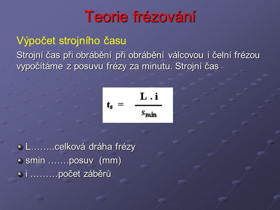 Teorie frézování Výpočet strojního času