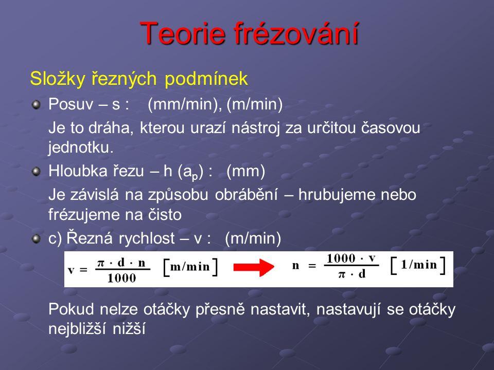 Teorie frézování Složky řezných podmínek Posuv – s : (mm/min), (m/min)