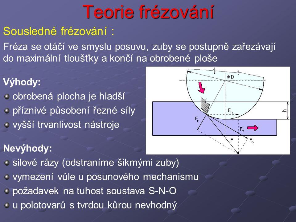 Teorie frézování Sousledné frézování :