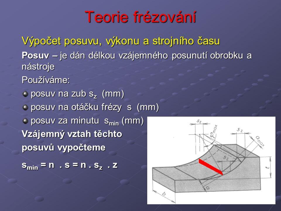Teorie frézování Výpočet posuvu, výkonu a strojního času