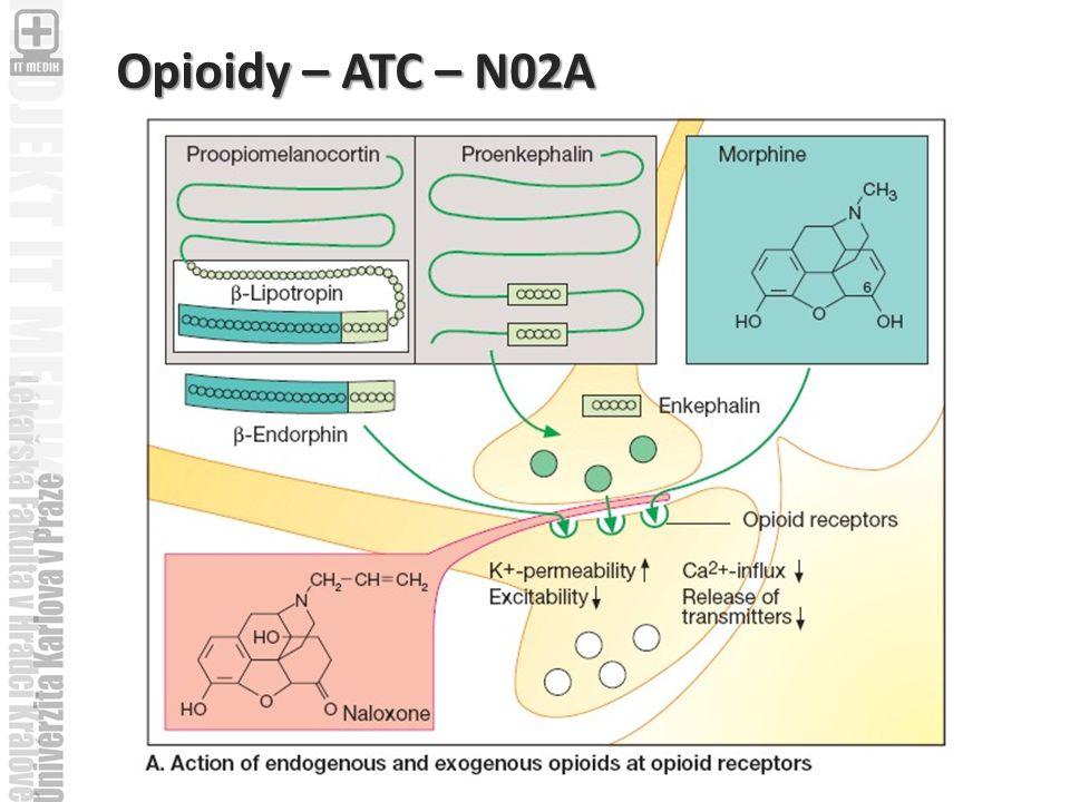 Opioidy – ATC – N02A