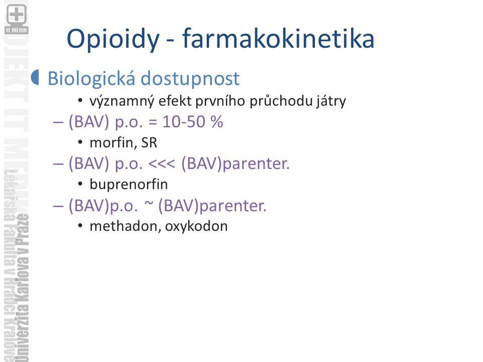 Opioidy - farmakokinetika