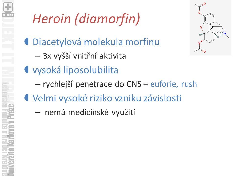 Heroin (diamorfin) Diacetylová molekula morfinu vysoká liposolubilita