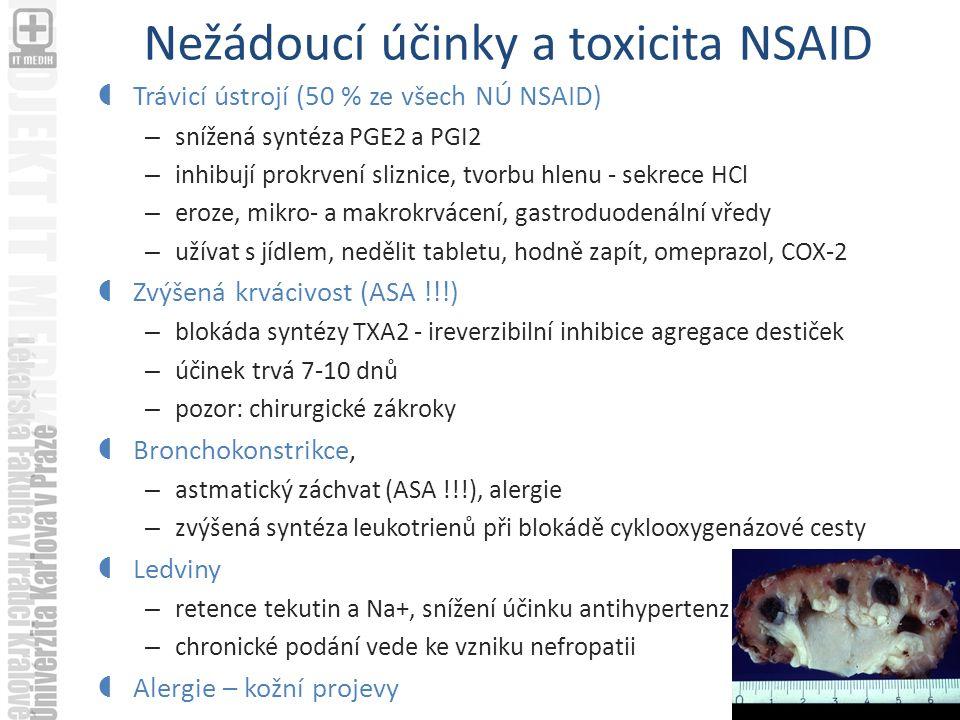 Nežádoucí účinky a toxicita NSAID