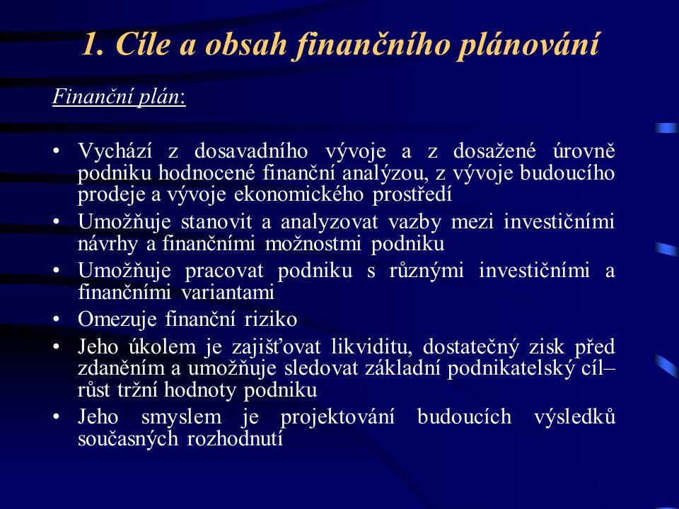 1. Cíle a obsah finančního plánování