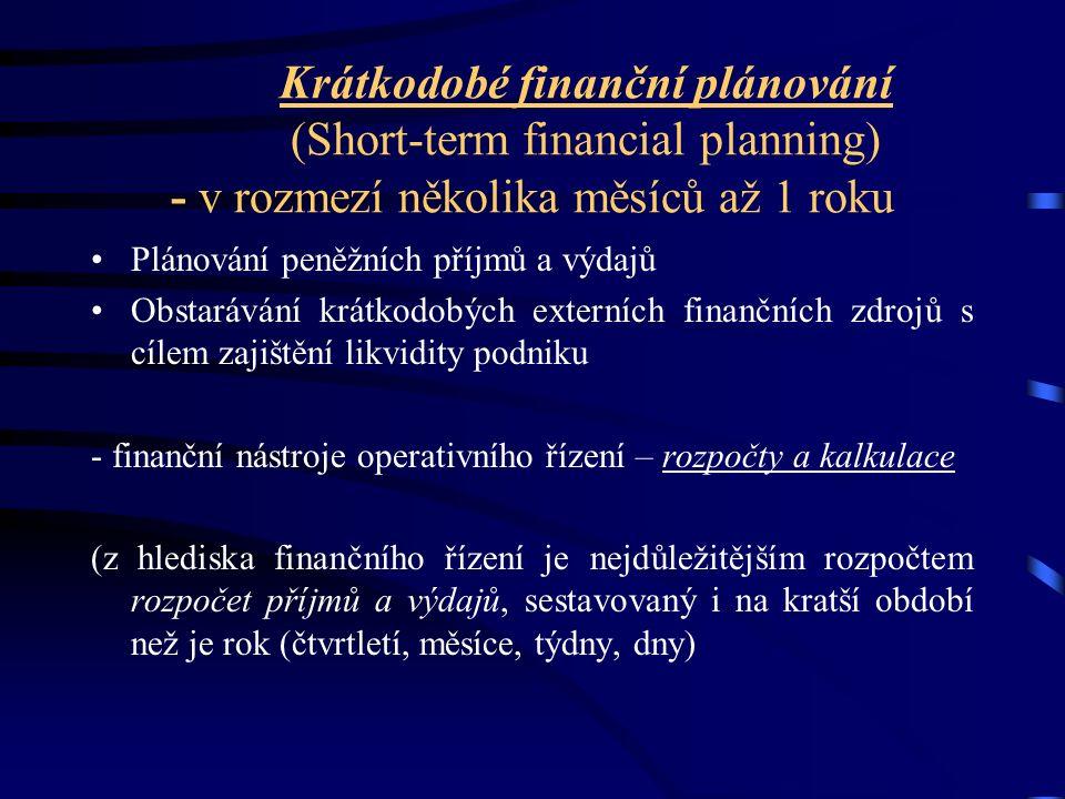 Krátkodobé finanční plánování