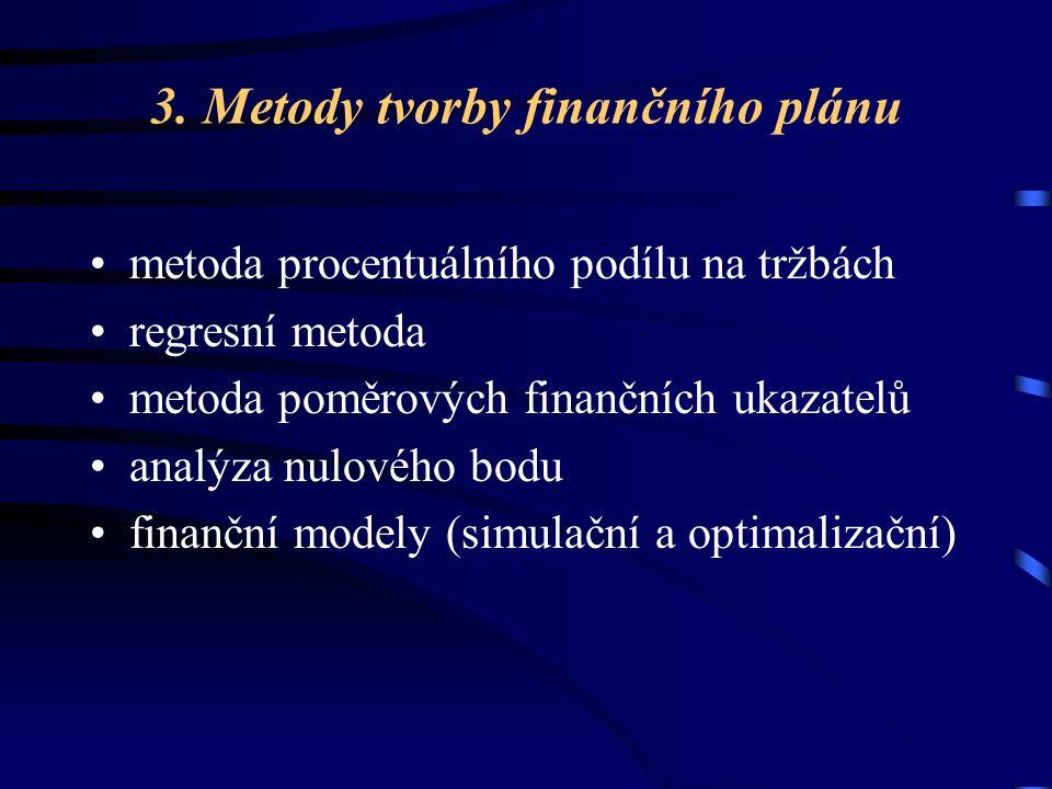 3. Metody tvorby finančního plánu