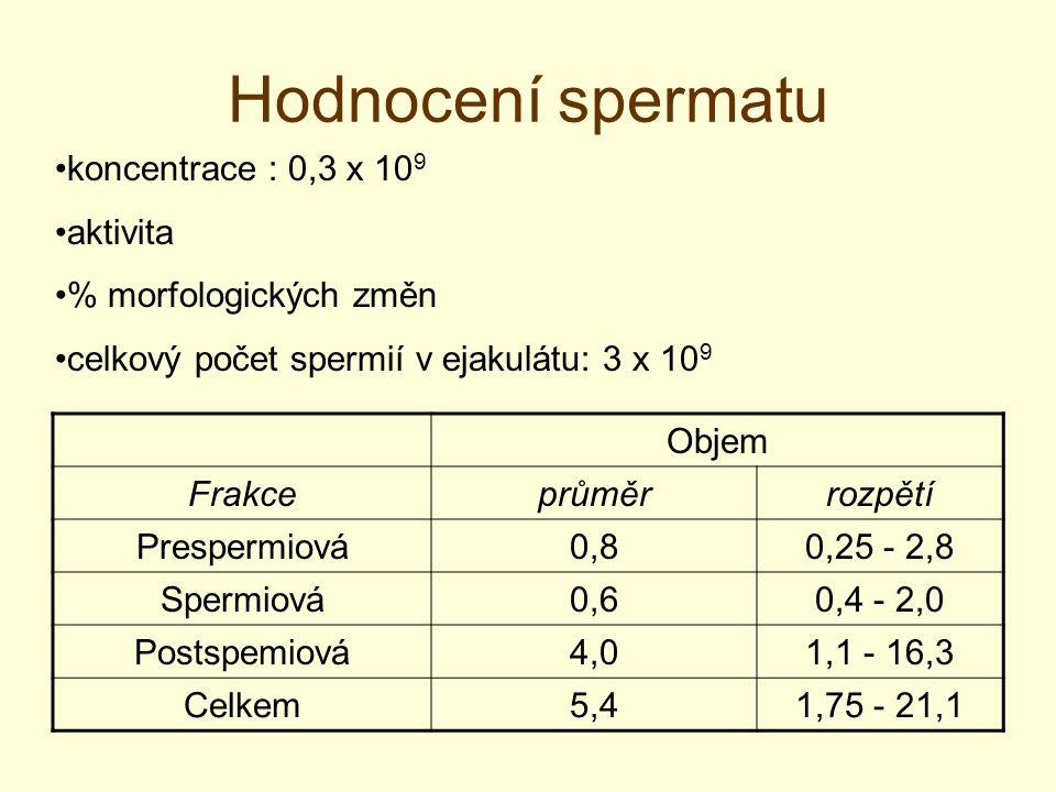 Hodnocení spermatu koncentrace : 0,3 x 109 aktivita