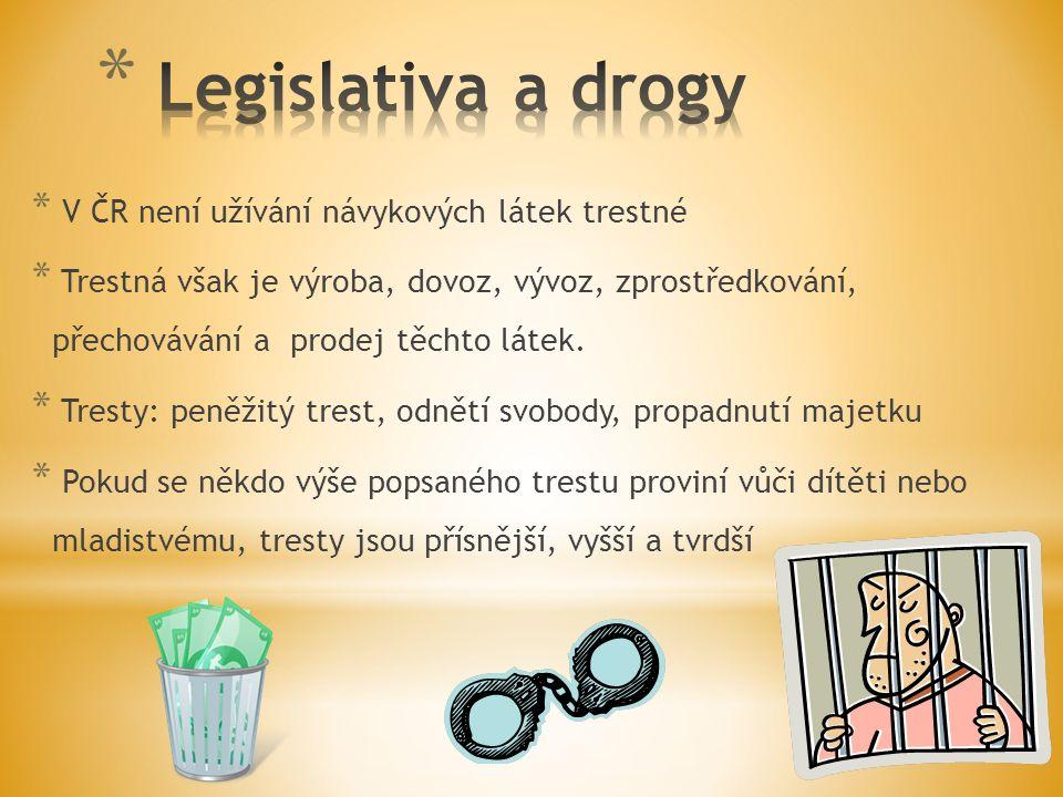 Legislativa a drogy V ČR není užívání návykových látek trestné