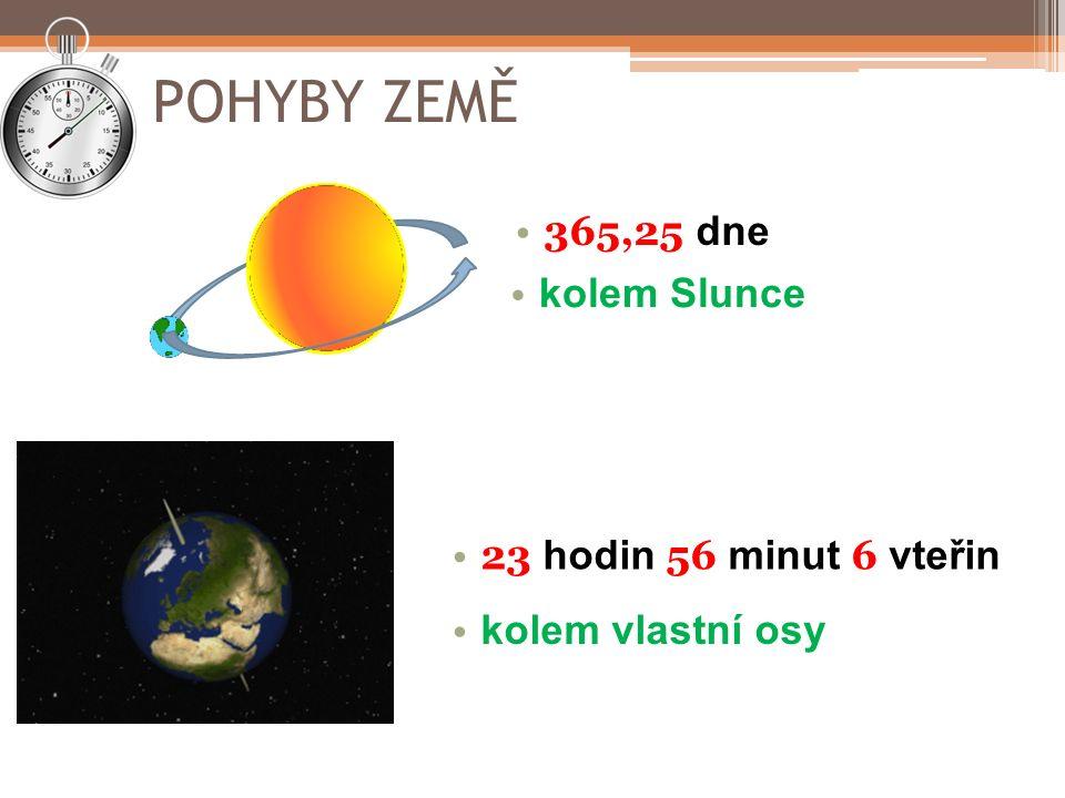 POHYBY ZEMĚ 365,25 dne kolem Slunce 23 hodin 56 minut 6 vteřin